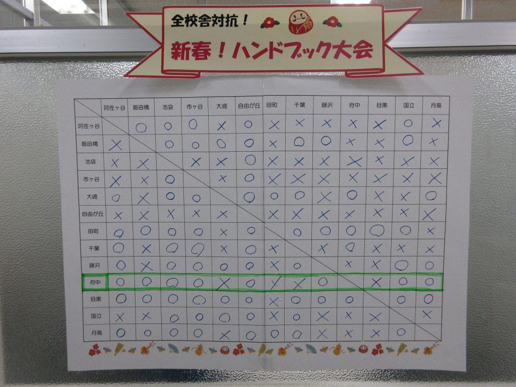 たくさん漢字覚えるぞ!!