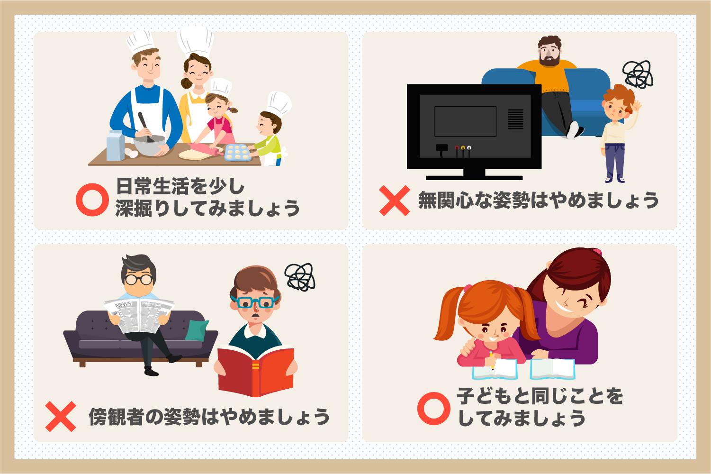『子供の知的好奇心を育みたい!子供を伸ばすためにできること』(1)