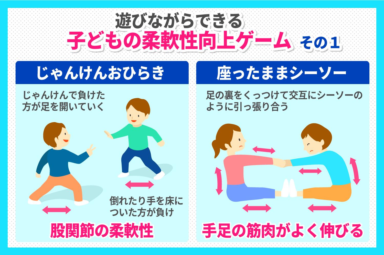 あなたの子供は大丈夫?子供の柔軟性を高めて怪我しない体づくり(1)