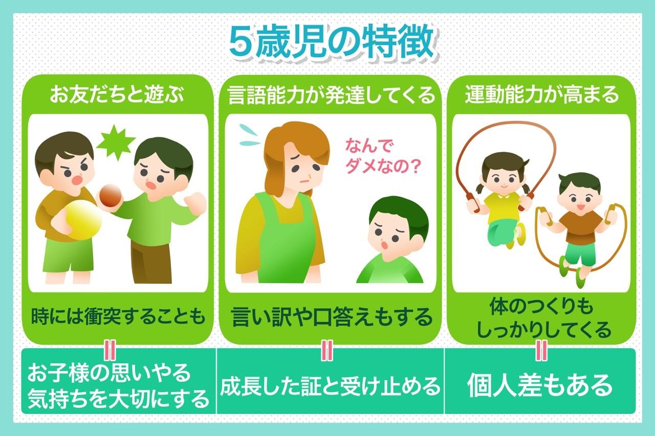 5歳児の特徴