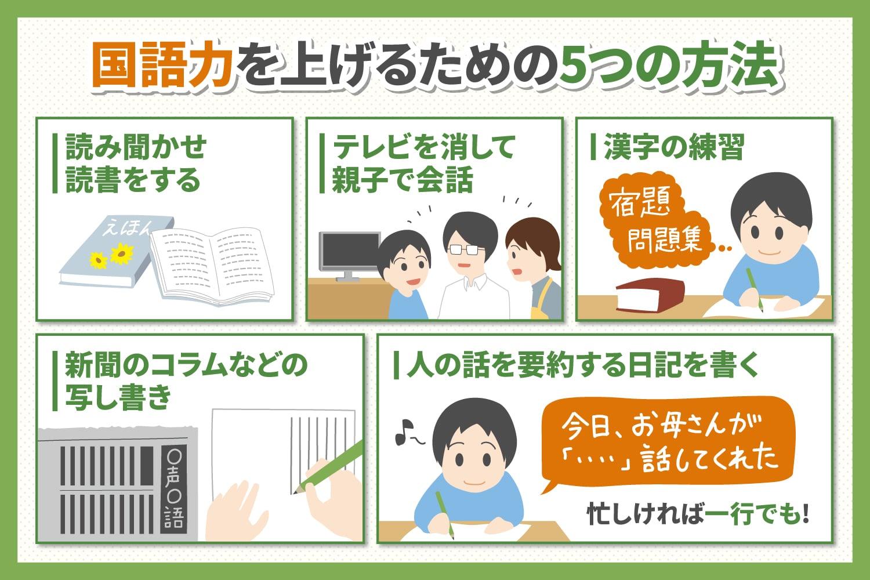 国語力を上げるための5つの方法