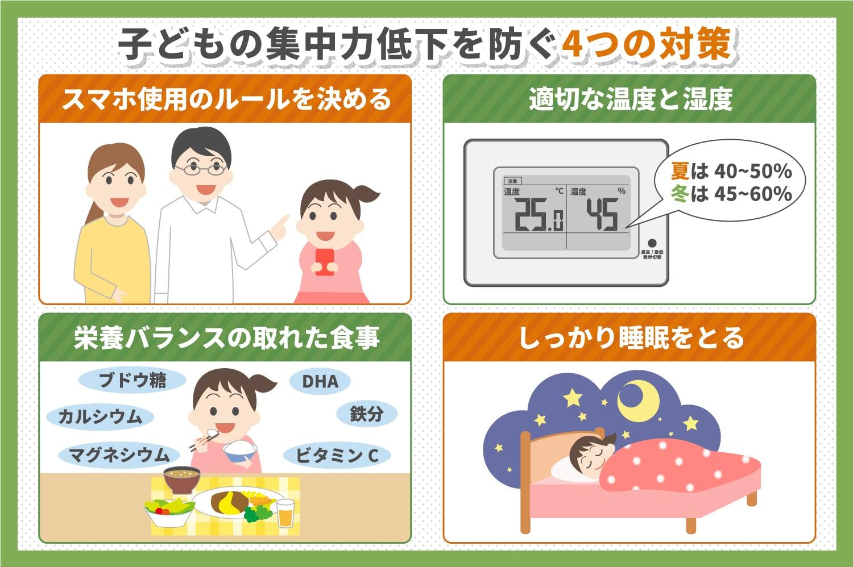 子どもの集中力低下を防ぐ4つの対策