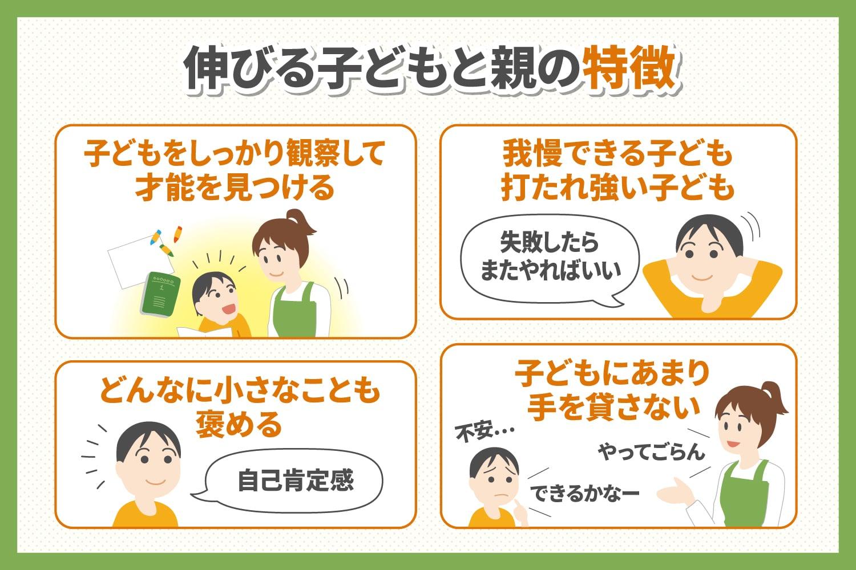 伸びる子どもと親の特徴