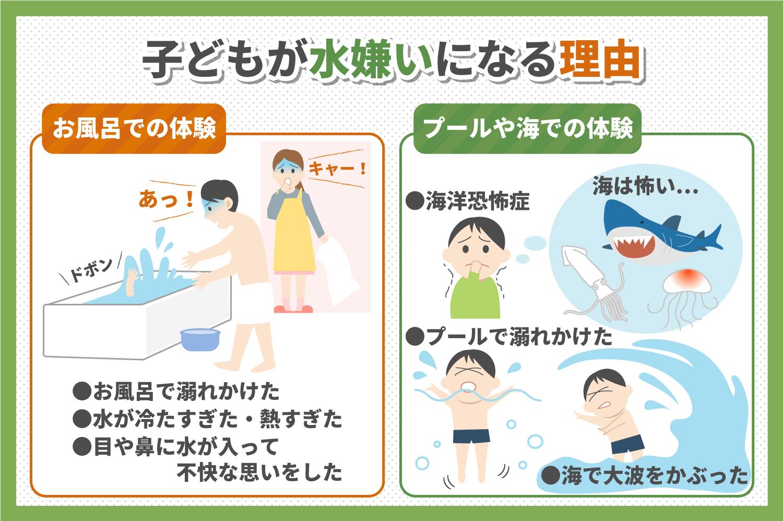 子どもが水嫌いになる理由
