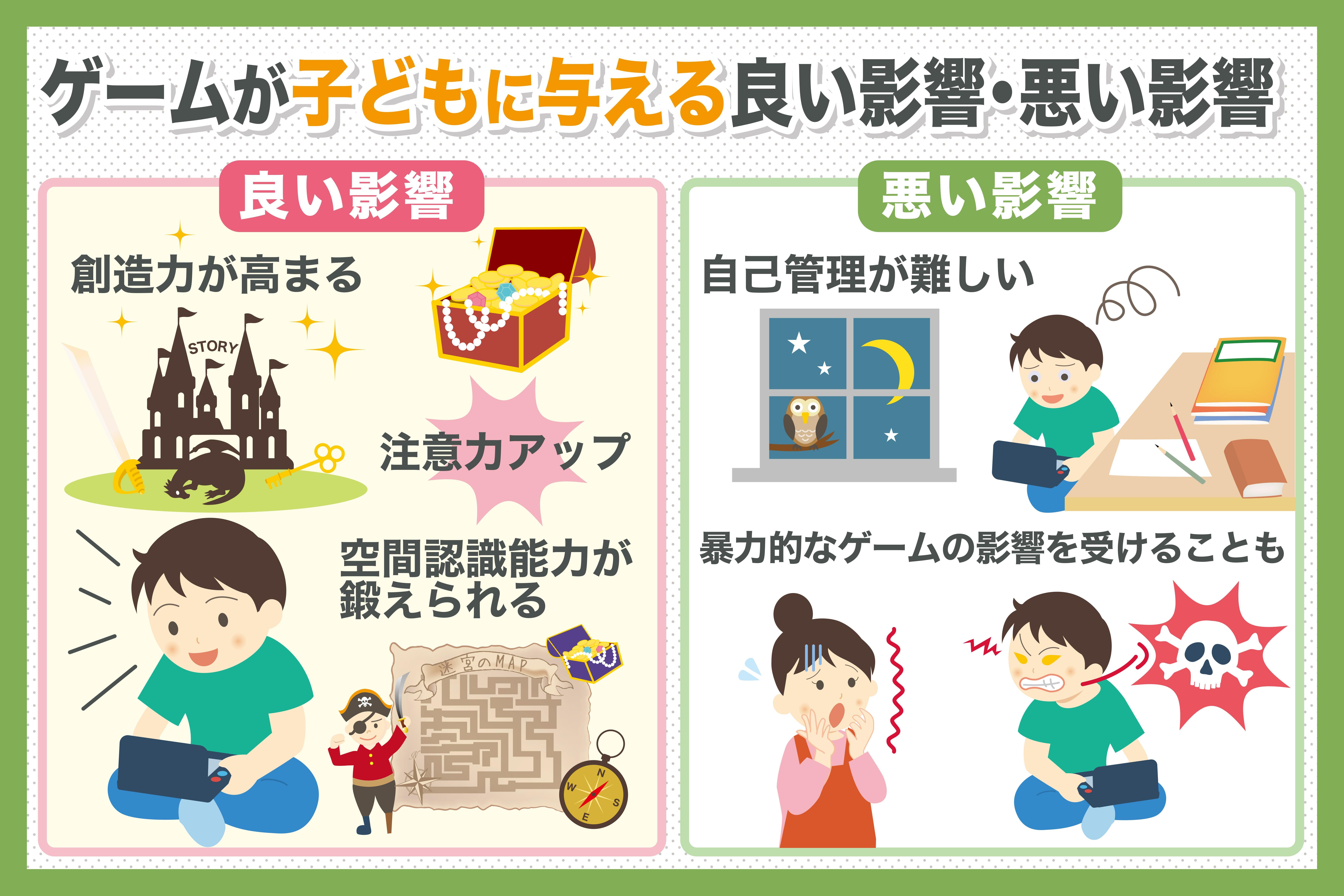 ゲームが子どもに与える良い影響・悪い影響