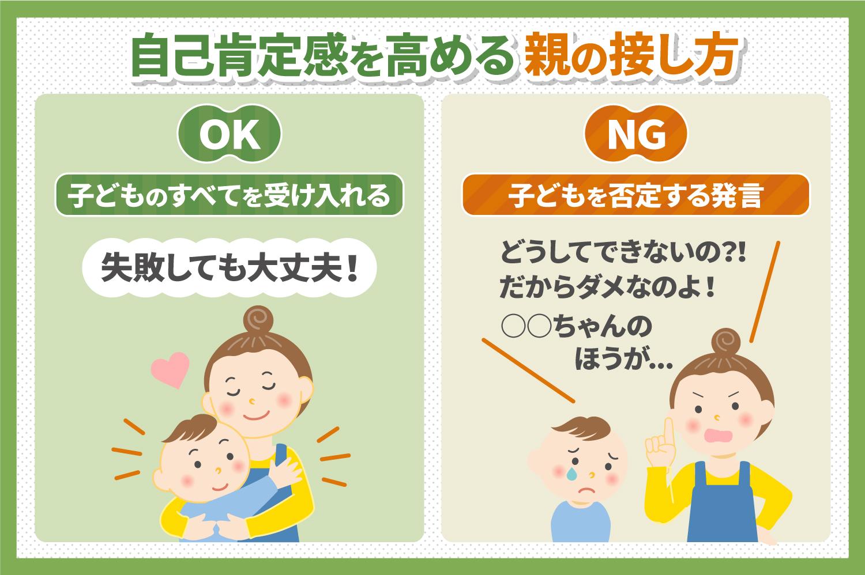 子どもの自己肯定感を高めるために親がすべきこと・すべきでないこと