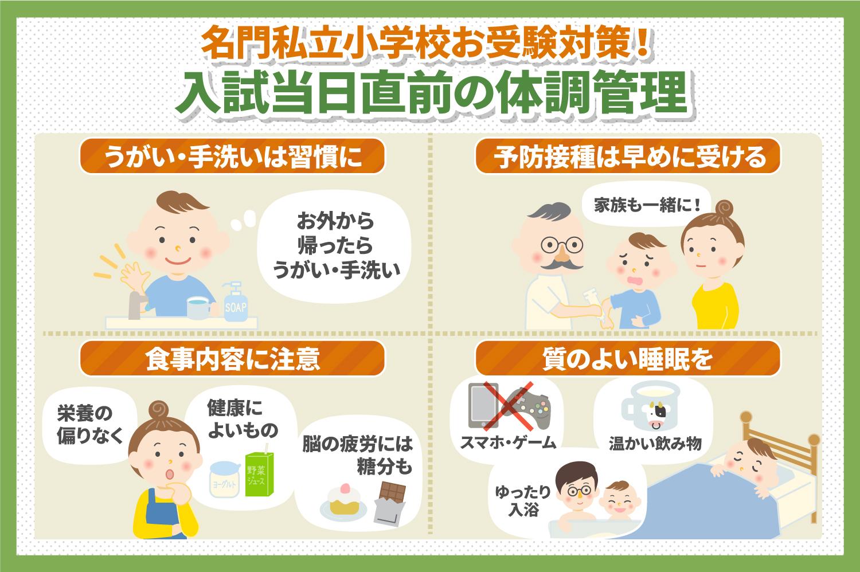 名門私立小学校お受験対策 入試当日直前の体調管理