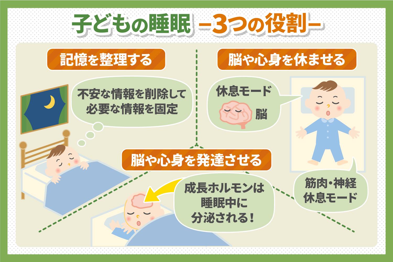 子どもの睡眠 -3つの役割-