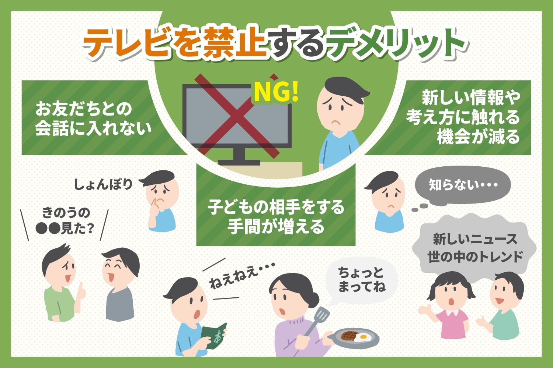 テレビを禁止するデメリット